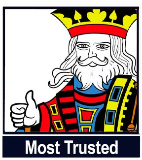 Most Trusted Poker Icon